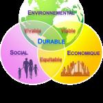 Démarche Responsabilité Sociétale